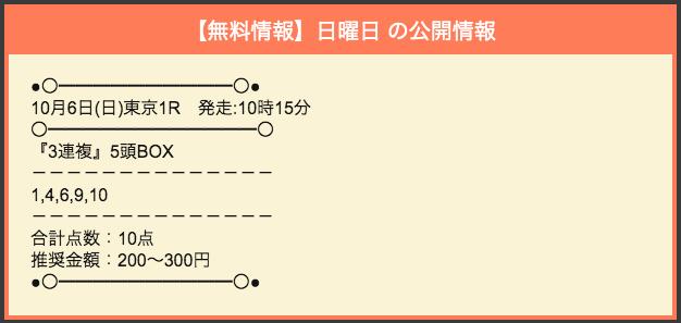 的中総選挙10月6日の予想