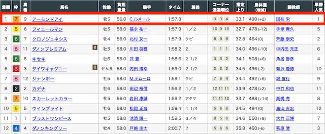onigachi1028kekka