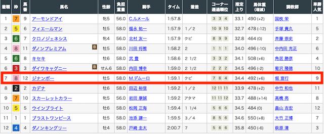 onigachi1029kekka